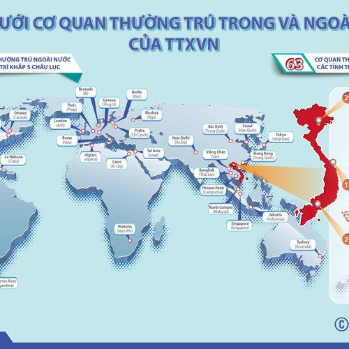Mạng lưới cơ quan thường trú trong và ngoài nước của TTXVN