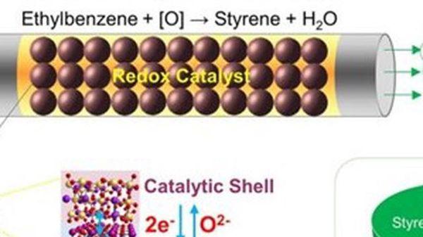 Chất xúc tác giúp tăng hiệu quả trong sản xuất styren