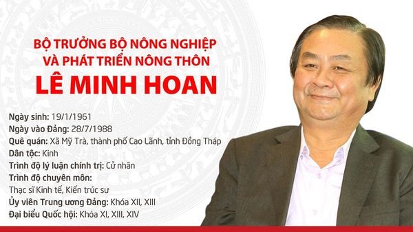 Tóm tắt quá trình công tác của Bộ trưởng Bộ Nông nghiệp và Phát triển nông thôn Lê Minh Hoan