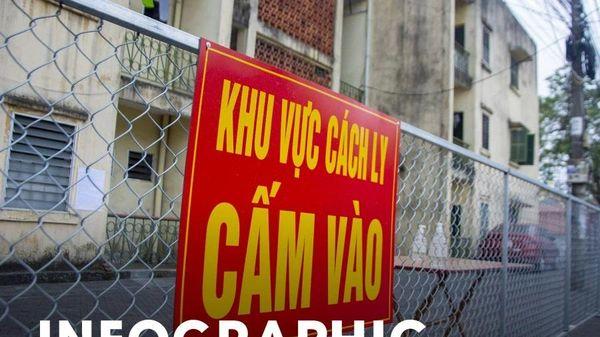 Hà Nội có 5 điểm phong tỏa do ca mắc Covid-19