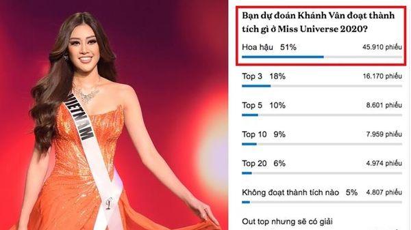 Khán giả Việt Nam tin tưởng Khánh Vân đăng quang Miss Universe