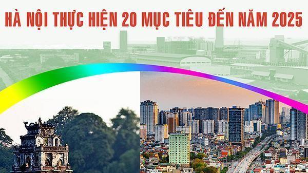 Infographic: Hà Nội thực hiện 20 mục tiêu đến năm 2025