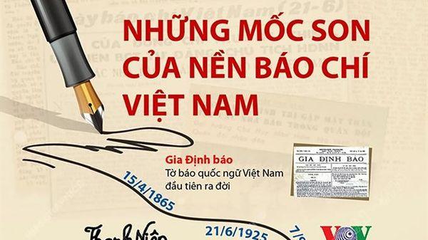 Những mốc son của nền báo chí Việt Nam
