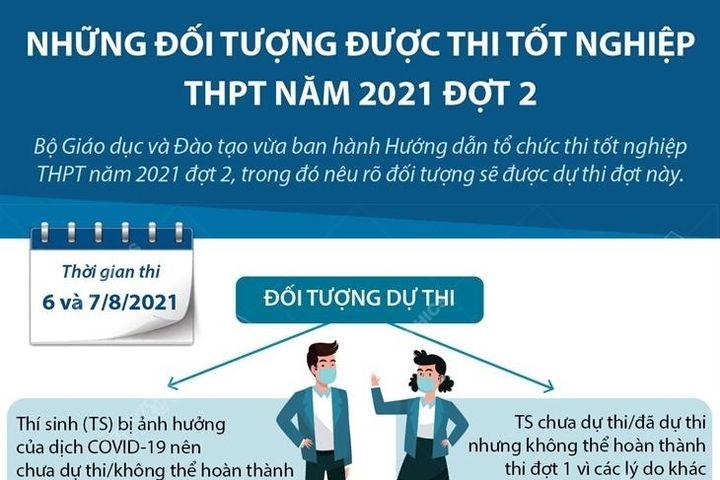 Những đối tượng được thi tốt nghiệp THPT đợt 2 - Báo Tin Tức TTXVN