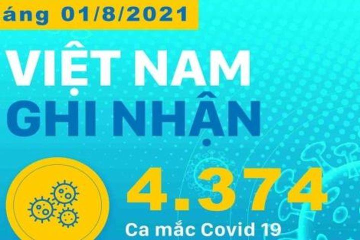 Những địa phương có số ca mắc Covid-19 mới cao nhất cả nước sáng 1/8 - Báo Thế Giới & Việt Nam
