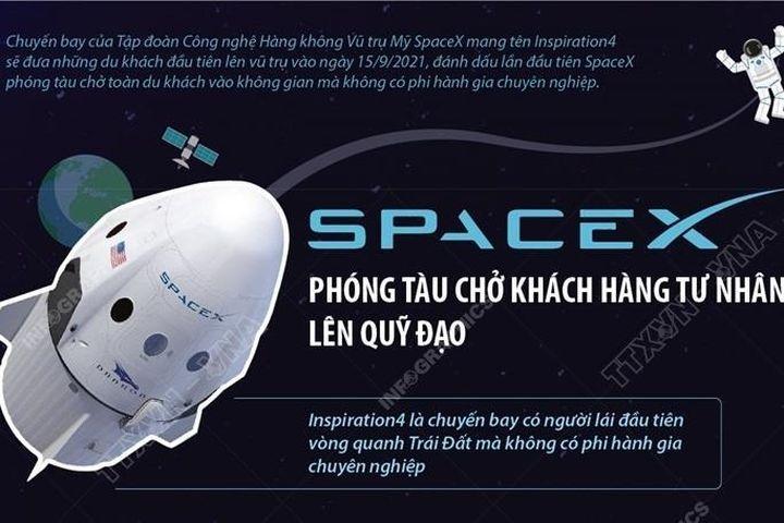 Chuyến bay Inspiration4 đưa những du khách đầu tiên vào không gian - Báo VietnamPlus