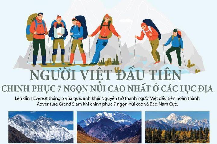 Người Việt đầu tiên chinh phục 7 ngọn núi cao nhất ở các lục địa - Báo VietnamPlus