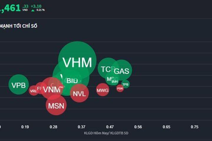 Dòng tiền thấp đột biến, trụ vẫn đỡ thị trường - Tạp chí VnEconomy