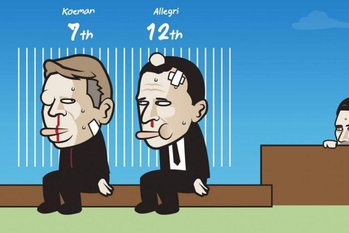 Biếm họa 24h: Barca hóa tầm thường khi không còn Messi