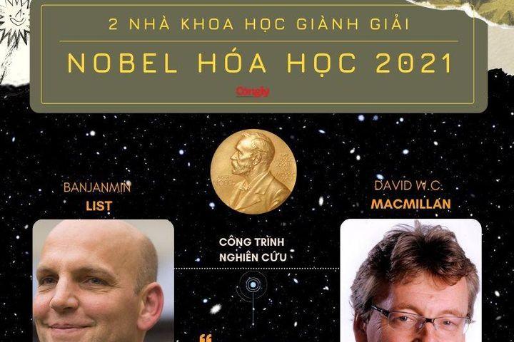 Infographic: Giải Nobel Hóa Học năm 2021 vinh danh 2 nhà khoa học Đức, Anh - Báo Công Lý