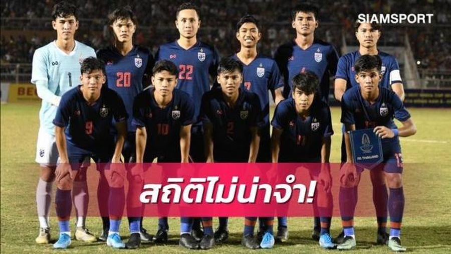 Báo Thái Lan lo U18 lập thành tích tồi tệ nhất lịch sử Đông Nam Á
