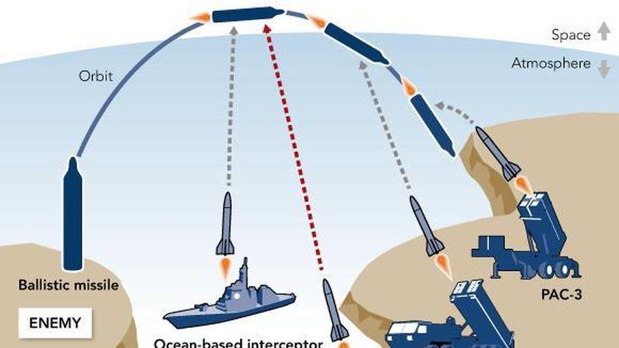 Vì sao Nhật Bản khảo sát lại địa điểm bố trí hệ thống tên lửa Aegis Ashore?
