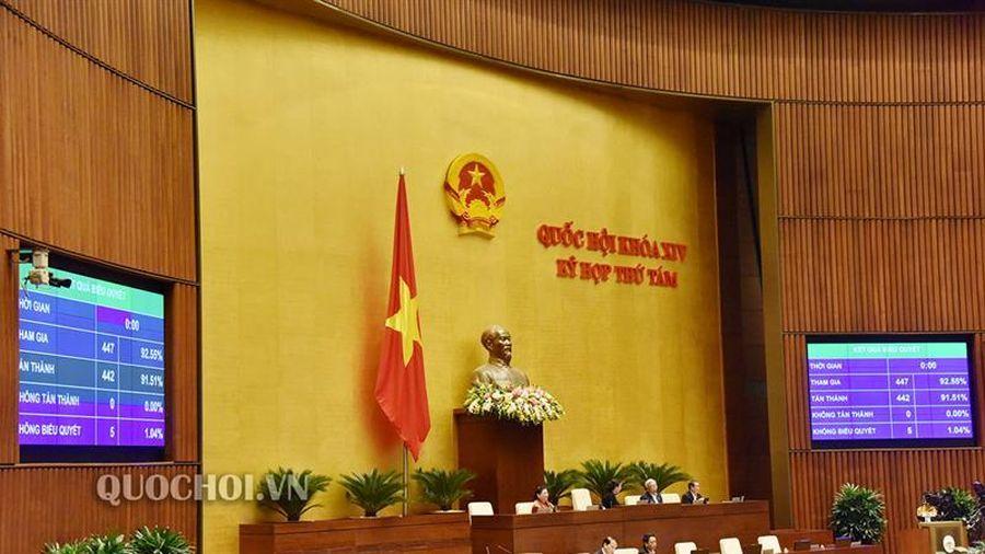 Quốc hội thông qua Luật Xuất cảnh, nhập cảnh của công dân Việt Nam với tỷ lệ phiếu tán thành chiếm 92,55%