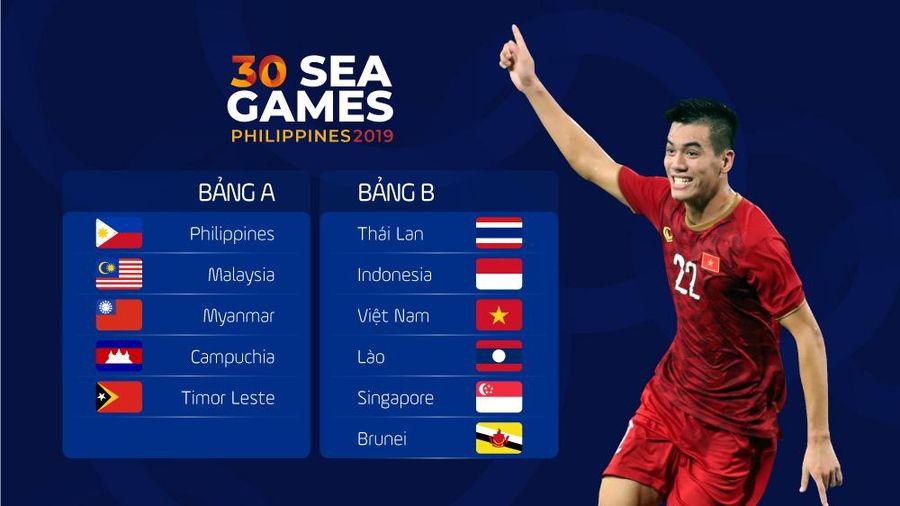Lịch đấu môn bóng đá nam tại SEA Games 2019