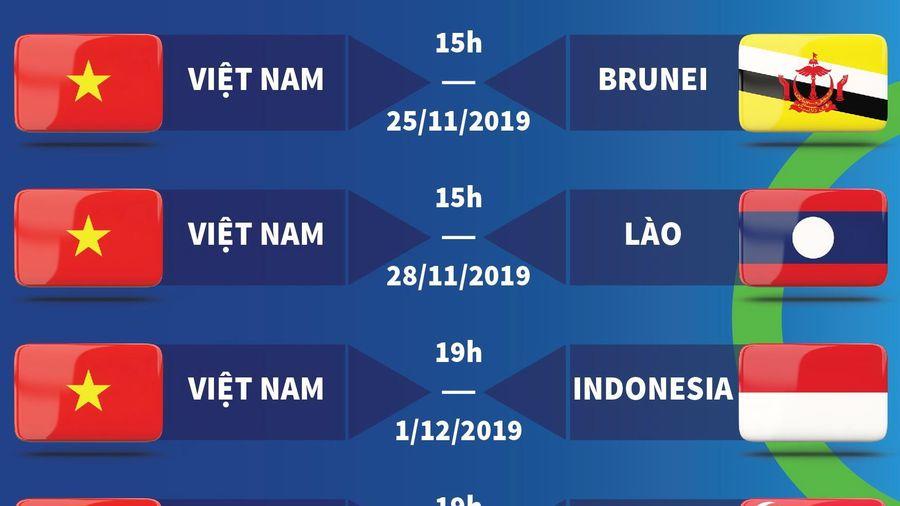 Lịch thi đấu của đội U22 Việt Nam tại SEA Games 30