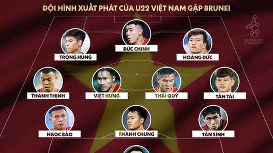 Quang Hải dự bị, Đức Chinh đá chính ở trận ra quân SEA Games 30