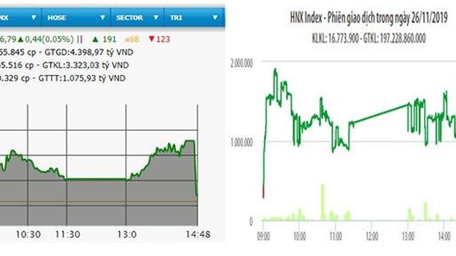 VN-Index giữ vững đà tăng