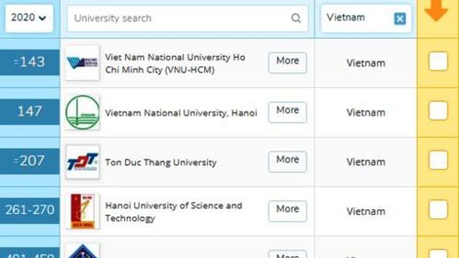 Tám trường đại học Việt Nam lọt vào top 500 trường xuất sắc nhất