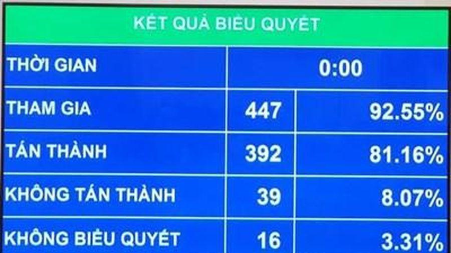 Thí điểm tổ chức mô hình chính quyền đô thị tại Hà Nội từ năm 2021