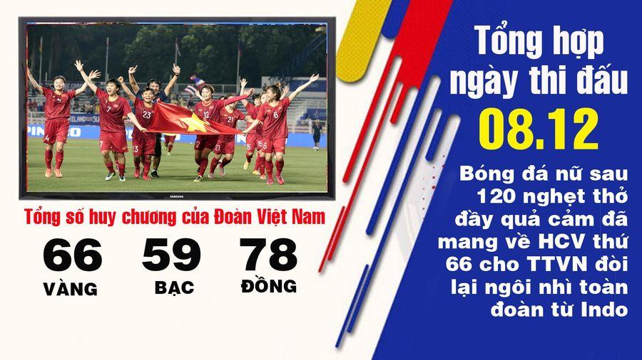 Bóng đá nữ chốt cơn mưa vàng, đoàn VN giành lại ngôi nhì