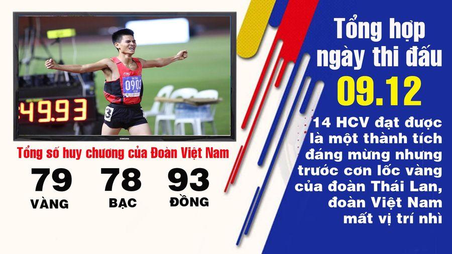 14 HCV vẫn bị đoàn Thái Lan qua mặt chiếm ngôi nhì