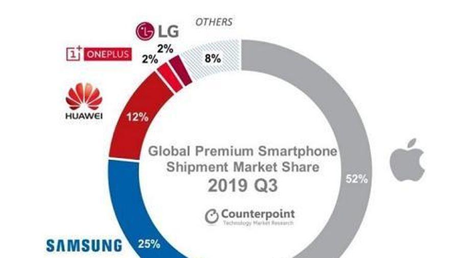 Apple thống trị thị trường smartphone cao cấp