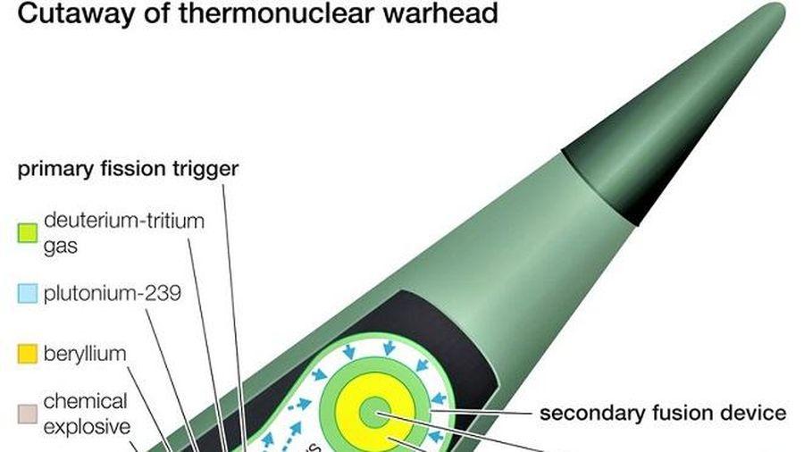 Tin tức thế giới mới nóng nhất ngày 9/12: Mỹ chuẩn bị trang bị cho NATO đầu đạn hạt nhân