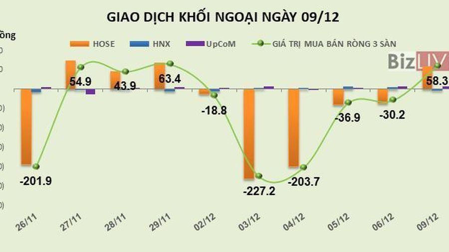 Phiên 9/12: ROS và HPG tiếp tục đứng đầu giá trị mua ròng của khối ngoại
