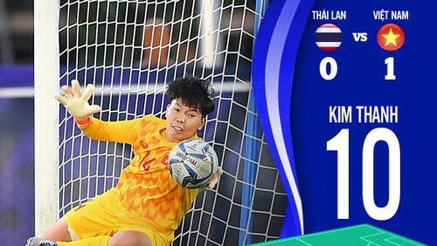 Chấm điểm các cô gái vàng bóng đá Việt Nam: Điểm 10 cho Kim Thanh & Hải Yến