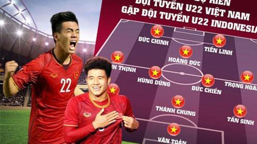 Đội hình dự kiến của U22 Việt Nam gặp U22 Indonesia: 'Song sát' chiếm trọn niềm tin