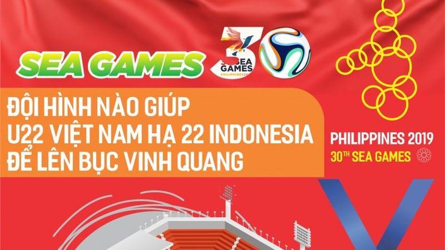 Infographic: Đội hình nào sẽ giúp U22 Việt Nam vô địch SEA Games 30?