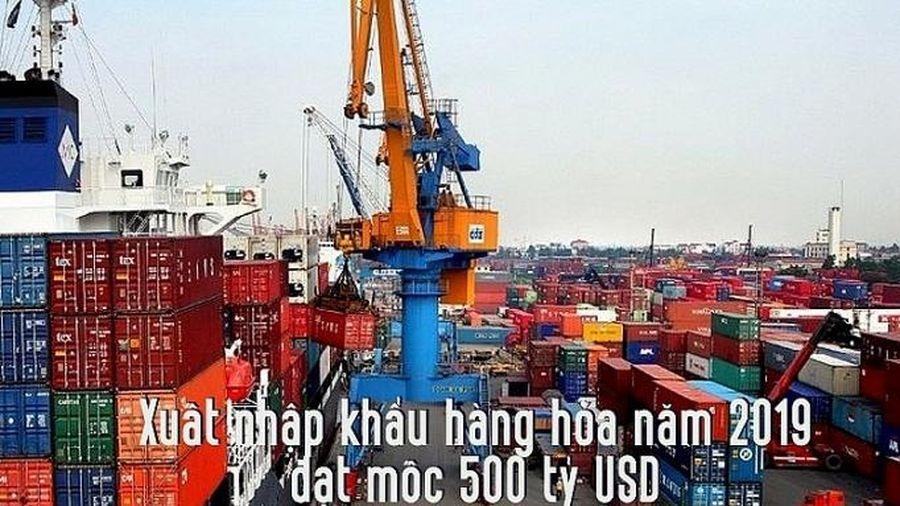 Minh bạch pháp luật thống kê hải quan về xuất nhập khẩu