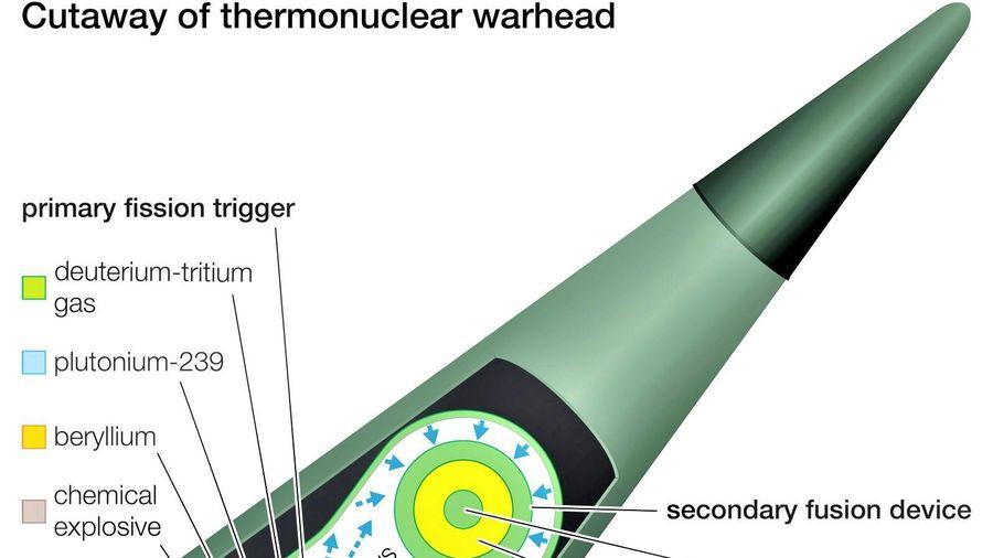 NATO sẽ có vũ khí hạt nhân 'nhỏ' để đối đầu với Nga và Trung Quốc