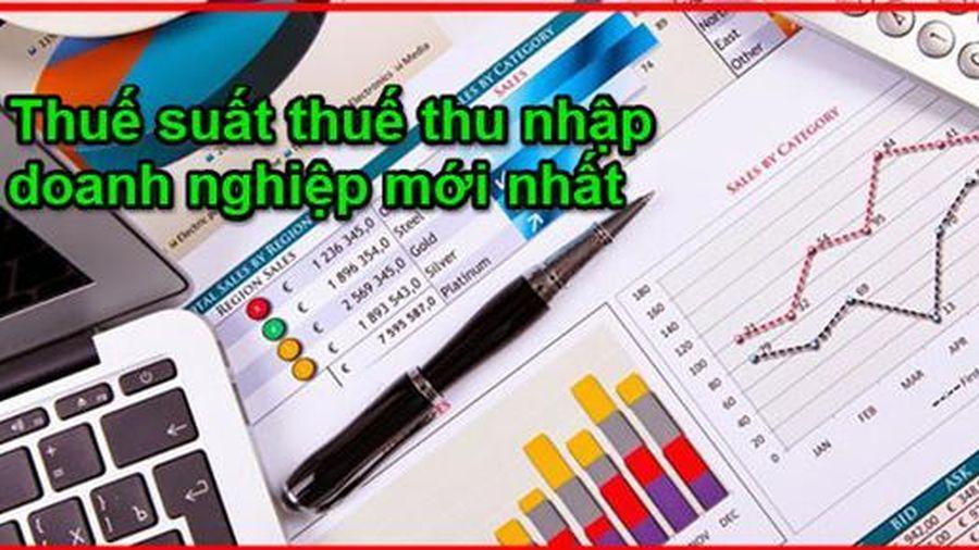 Các yếu tố ảnh hưởng đến hiệu quả quản lý thuế thu nhập doanh nghiệp tại tỉnh Sóc Trăng