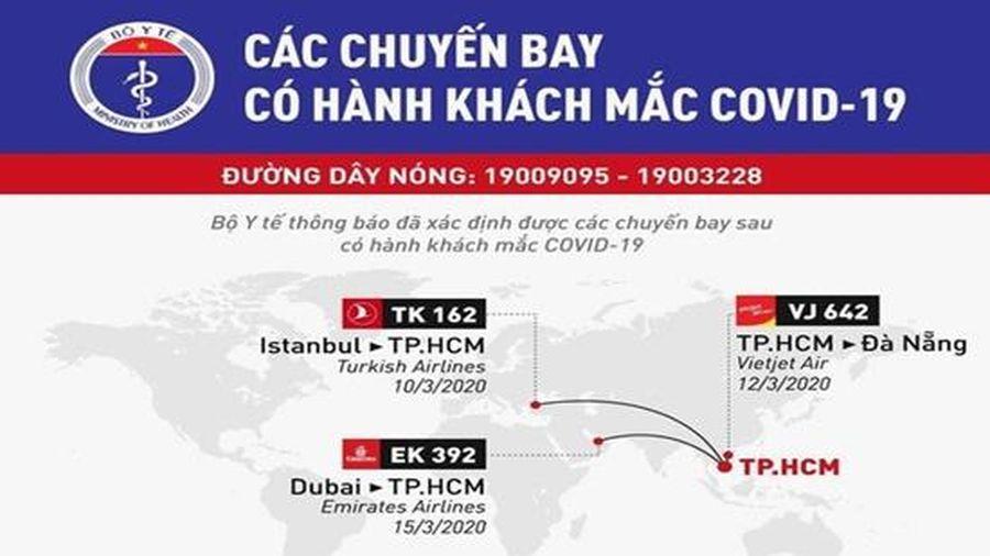 Xác định thêm 3 chuyến bay có hành khách mắc Covid-19