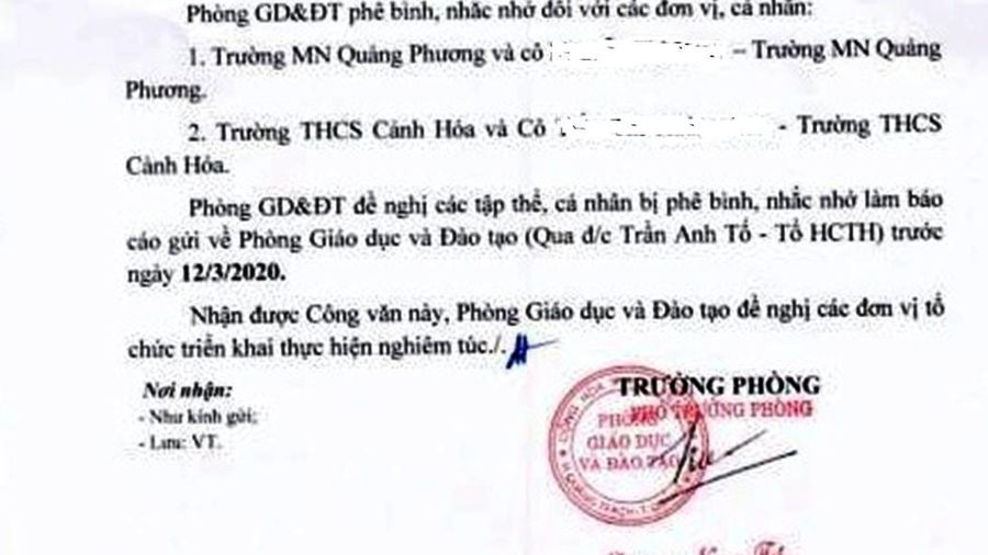 Quảng Bình: Phê bình 2 cô giáo có biểu hiện vi phạm đạo đức nhà giáo