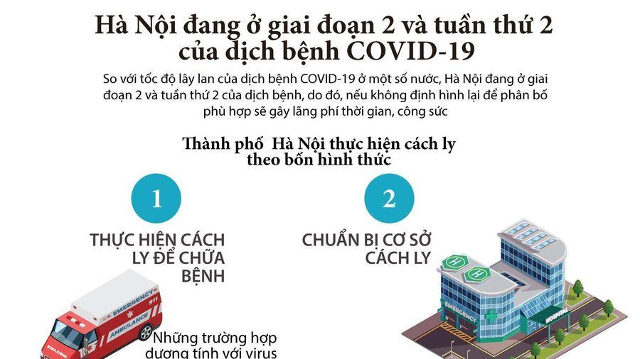 Hà Nội đang ở giai đoạn 2 và tuần thứ 2 của COVID-19
