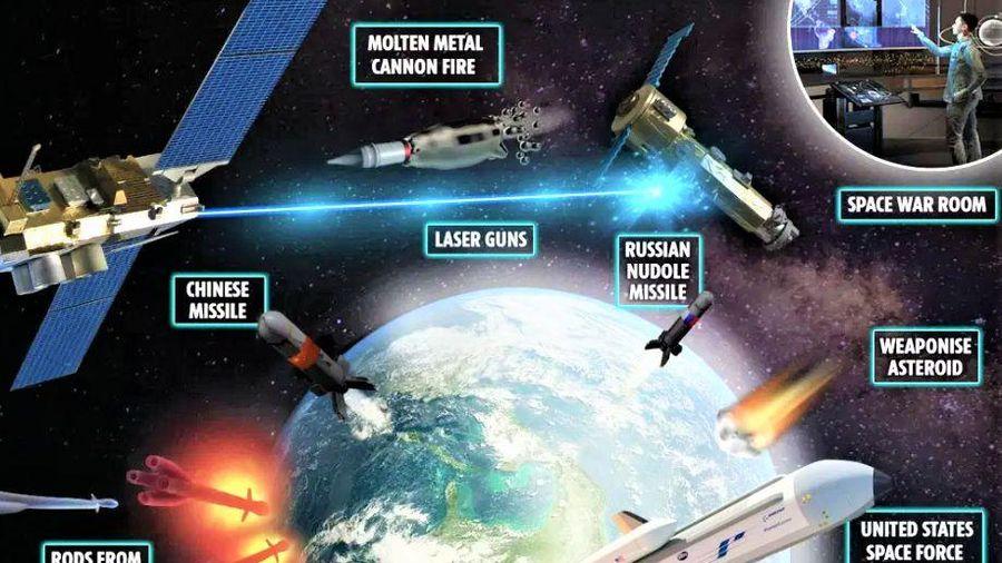 Cuộc đua chưa có hồi kết - Thực ra thế giới có những vũ khí không gian nào?