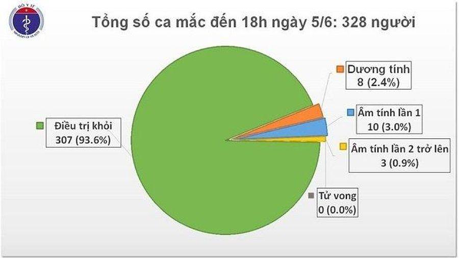 Gần 94% bệnh nhân Covid-19 tại Việt Nam đã khỏi bệnh