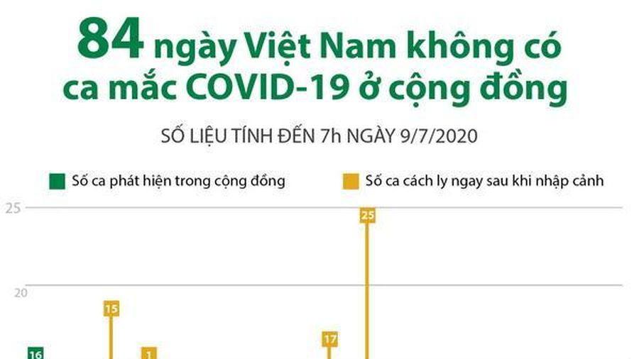 84 ngày Việt Nam không có ca mắc COVID-19 ở cộng đồng