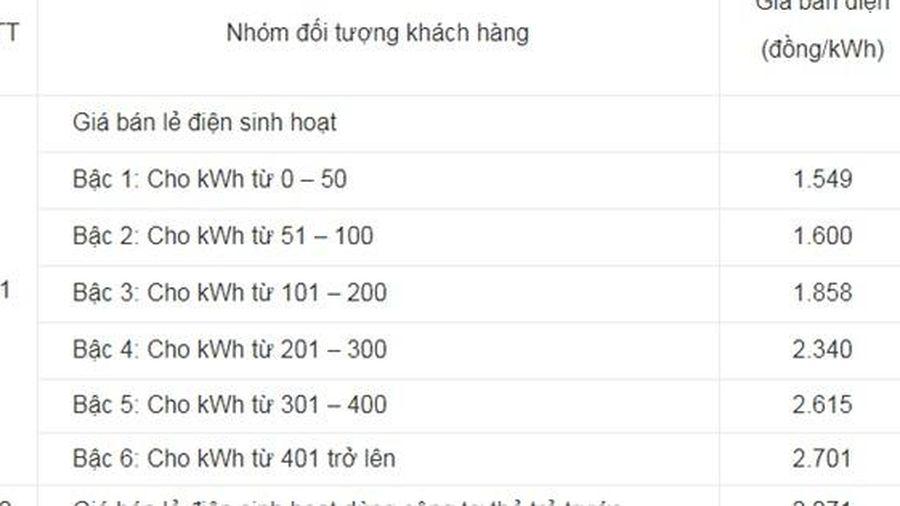 Cách tính giá điện 1 bậc cần phải đúng bản chất