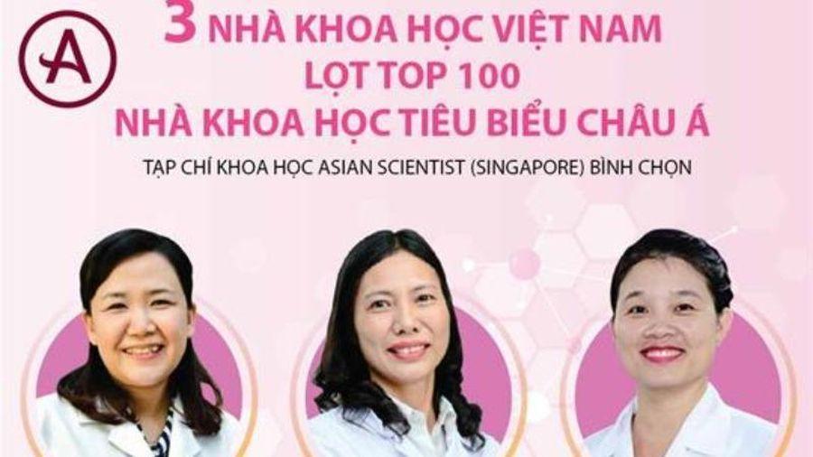 Nữ nhân Việt làm khoa học - cháy mãi những đam mê