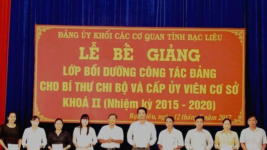 Đảng bộ Khối Các cơ quan tỉnh Bạc Liêu nâng cao chất lượng công tác kết nạp đảng viên