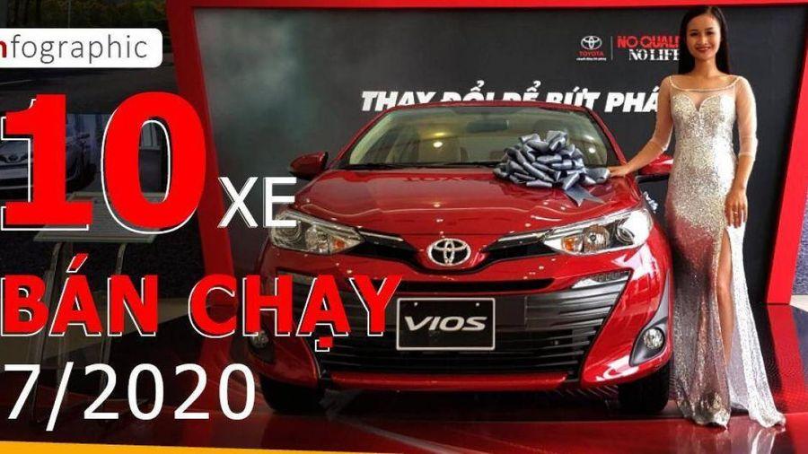 Ô tô bán chạy nhất tháng 7/2020: Toyota Vios độc chiếm ngôi vương