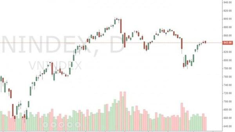 Góc nhìn chứng khoán: Không còn trụ thay thế, VN-Index quay đầu giảm