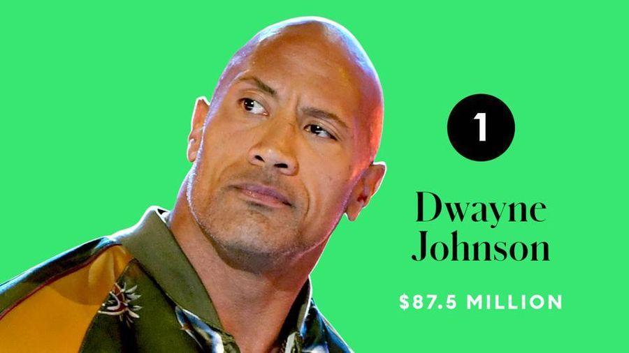 Bất chấp COVID, The Rock và Deadpool vẫn kiếm tiền khủng nhất 2020