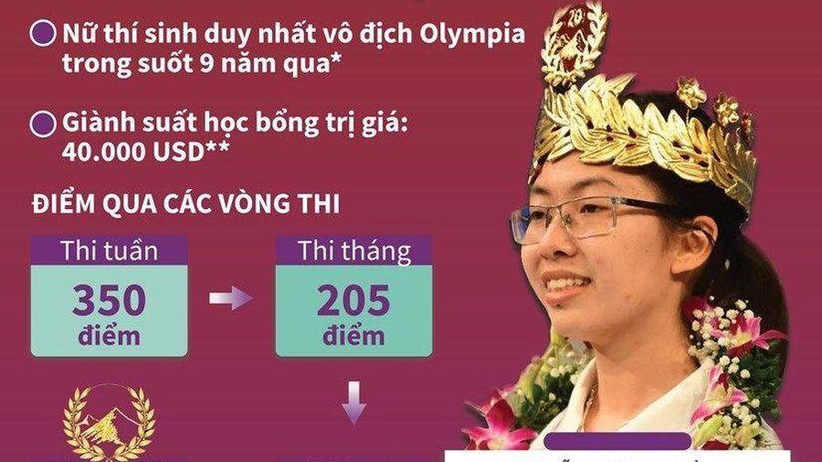 Vô địch Đường lên đỉnh Olympia, Nguyễn Thị Thu Hằng được suất học bổng trị giá 40.000 USD
