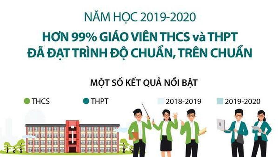Hơn 99% giáo viên THCS và THPT đã đạt trình độ chuẩn, trên chuẩn