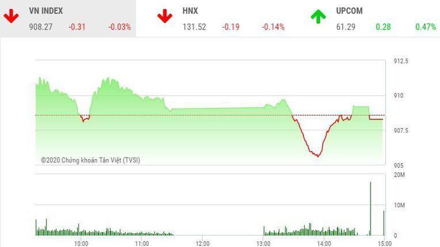 Giao dịch chứng khoán chiều 25/9: VN-Index trượt chân, STB nổi sóng