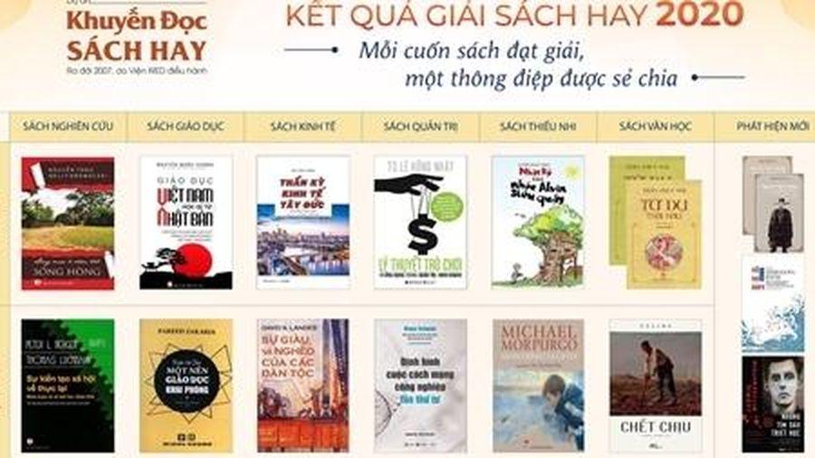 Trao Giải Sách hay lần thứ X năm 2020 với 7 hạng mục